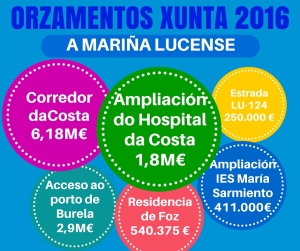 Orzamentos da Xunta 2016 A Mariña